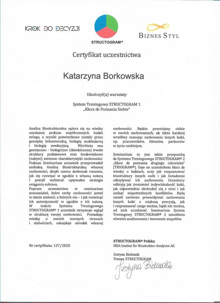 podsumowanie 2020 warsztaty certyfikat